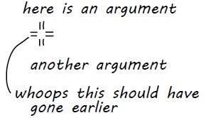 Redirect symbol example
